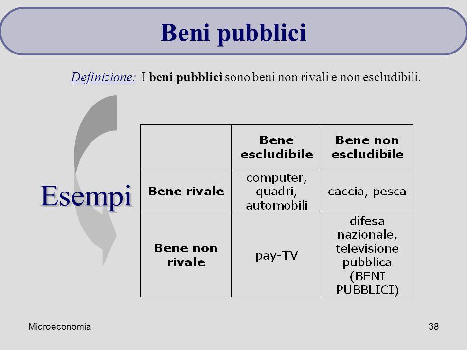 Microeconomia38 Definizione: I beni pubblici sono beni non rivali e non escludibili. Beni pubblici