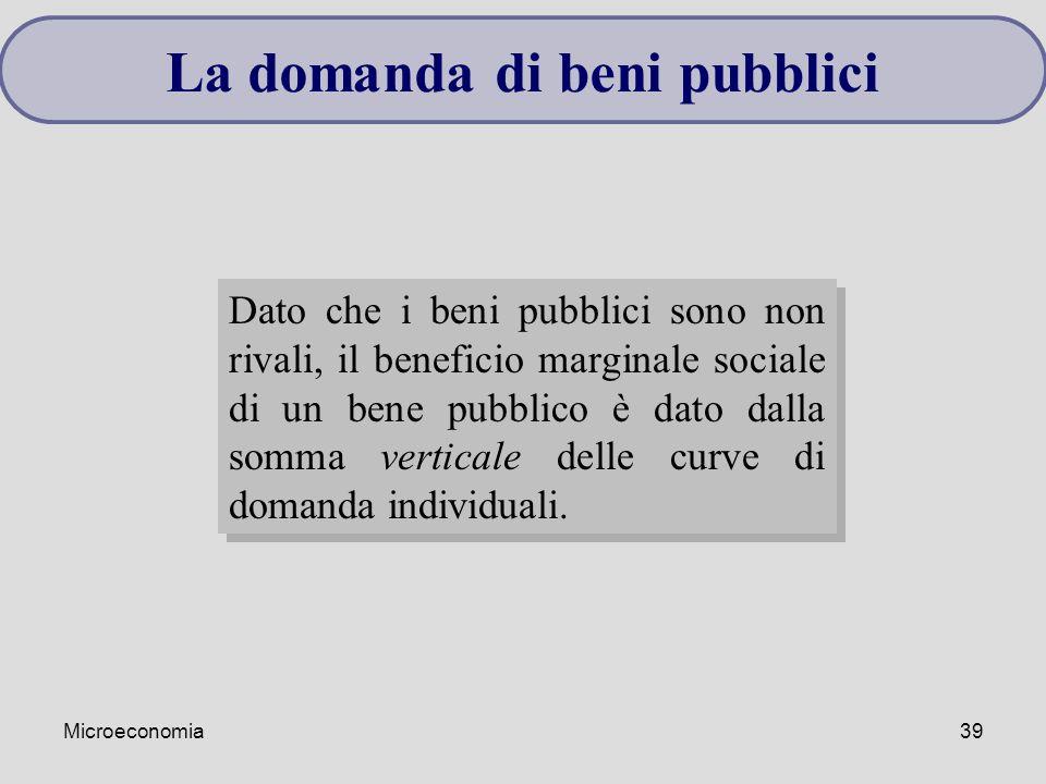 Microeconomia39 La domanda di beni pubblici Dato che i beni pubblici sono non rivali, il beneficio marginale sociale di un bene pubblico è dato dalla