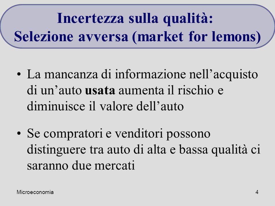 Microeconomia4 La mancanza di informazione nell'acquisto di un'auto usata aumenta il rischio e diminuisce il valore dell'auto Se compratori e venditor