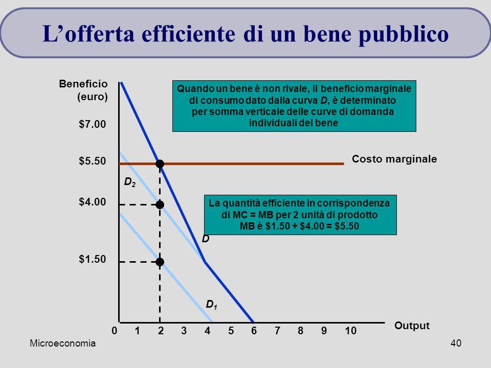 Microeconomia40 D1D1 D2D2 D Quando un bene è non rivale, il beneficio marginale di consumo dato dalla curva D, è determinato per somma verticale delle