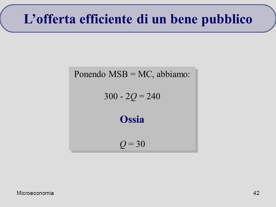 Microeconomia42 L'offerta efficiente di un bene pubblico Ponendo MSB = MC, abbiamo: 300 - 2Q = 240 Ossia Q = 30 Ponendo MSB = MC, abbiamo: 300 - 2Q =