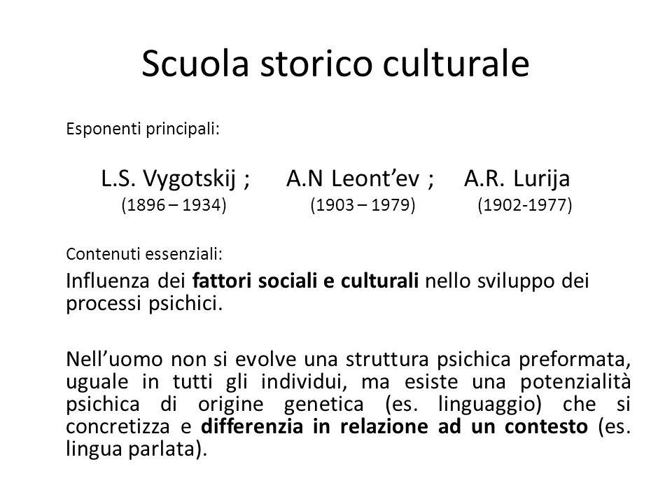 Scuola storico culturale Esponenti principali: L.S.