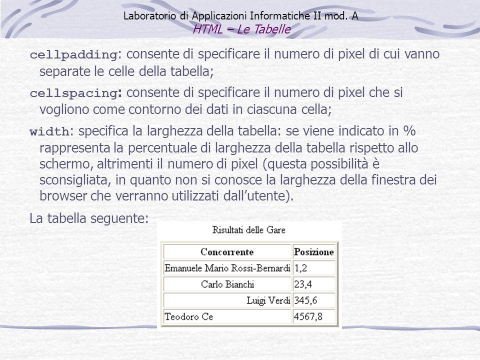 Laboratorio di Applicazioni Informatiche II mod. A HTML – Le Tabelle cellpadding : consente di specificare il numero di pixel di cui vanno separate le