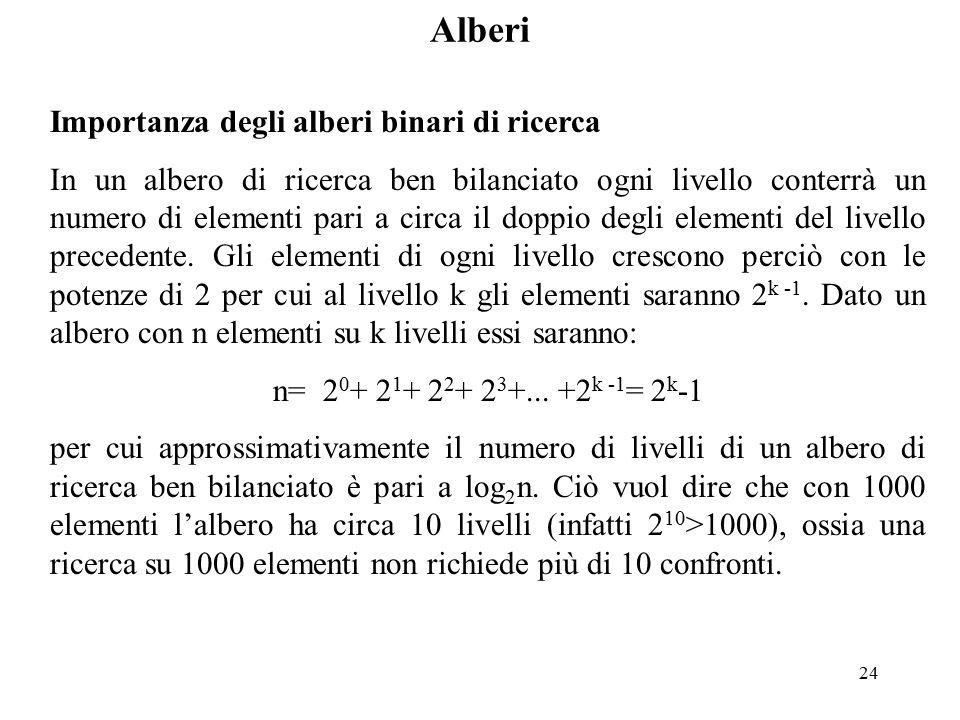24 Alberi Importanza degli alberi binari di ricerca In un albero di ricerca ben bilanciato ogni livello conterrà un numero di elementi pari a circa il doppio degli elementi del livello precedente.