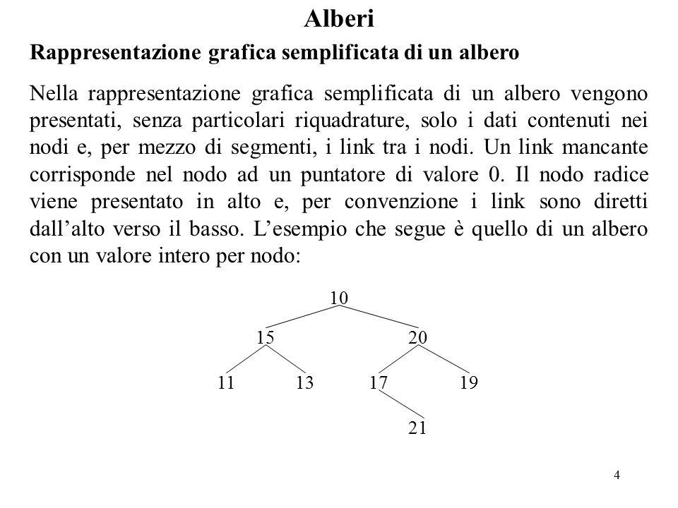 4 Alberi Rappresentazione grafica semplificata di un albero Nella rappresentazione grafica semplificata di un albero vengono presentati, senza particolari riquadrature, solo i dati contenuti nei nodi e, per mezzo di segmenti, i link tra i nodi.