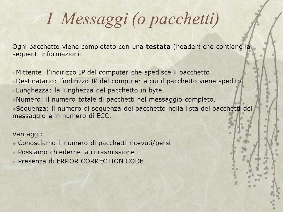 I Messaggi (o pacchetti) Ogni pacchetto viene completato con una testata (header) che contiene la seguenti informazioni:  Mittente: l'indirizzo IP de