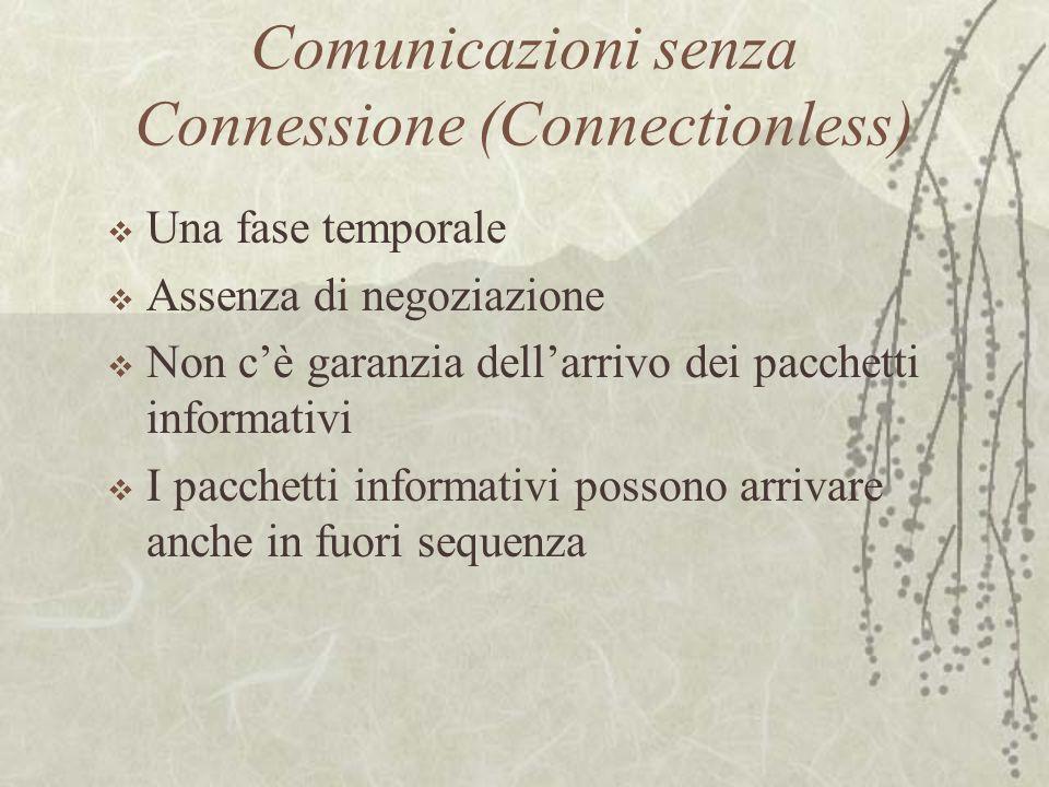 Comunicazioni senza Connessione (Connectionless)  Una fase temporale  Assenza di negoziazione  Non c'è garanzia dell'arrivo dei pacchetti informati