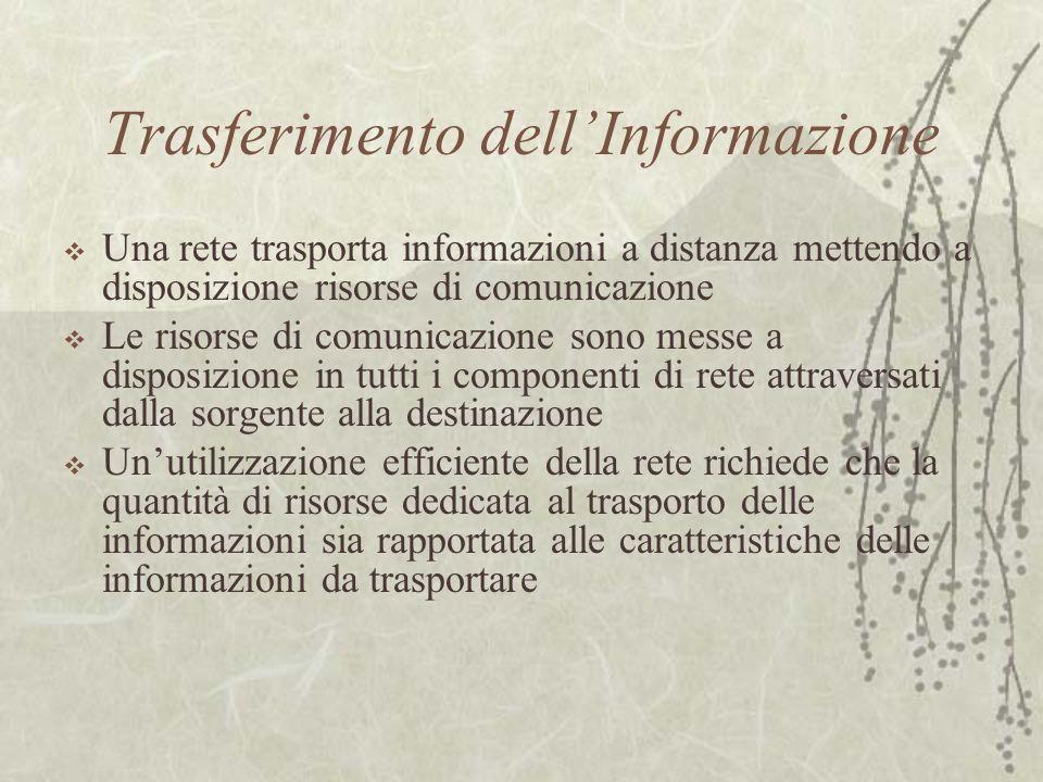 Trasferimento dell'Informazione  Una rete trasporta informazioni a distanza mettendo a disposizione risorse di comunicazione  Le risorse di comunica