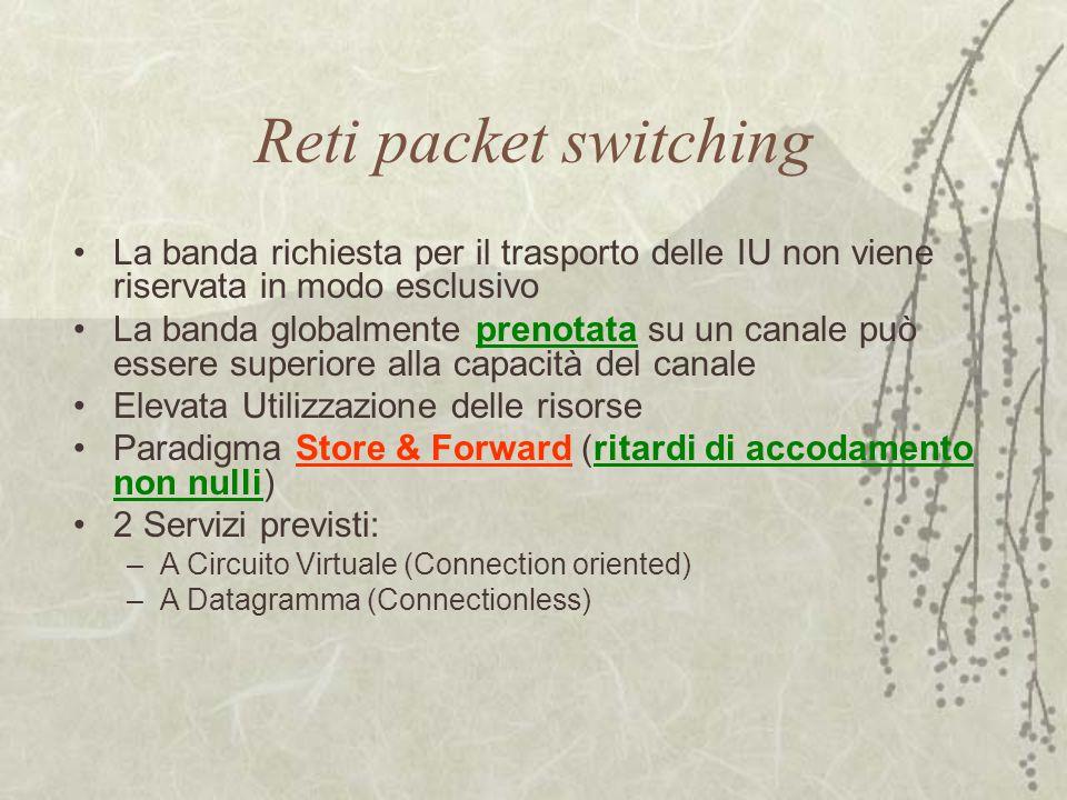 La banda richiesta per il trasporto delle IU non viene riservata in modo esclusivo La banda globalmente prenotata su un canale può essere superiore al