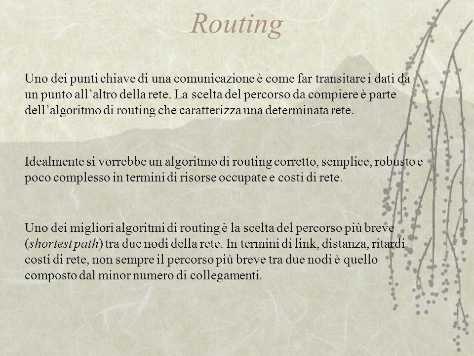 Routing Uno dei punti chiave di una comunicazione è come far transitare i dati da un punto all'altro della rete. La scelta del percorso da compiere è