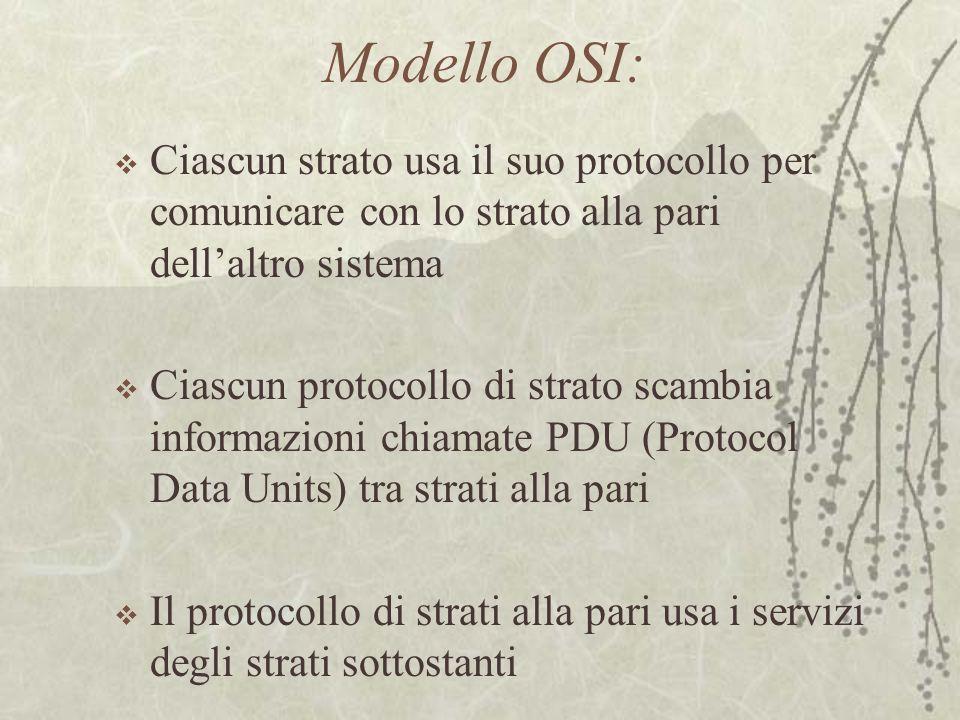 Modello OSI:  Ciascun strato usa il suo protocollo per comunicare con lo strato alla pari dell'altro sistema  Ciascun protocollo di strato scambia i
