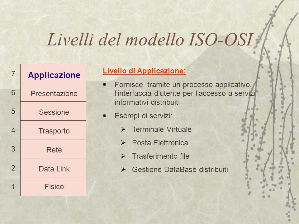 Livelli del modello ISO-OSI 7 6 5 4 3 2 1 Applicazione Presentazione Sessione Trasporto Rete Data Link Fisico Livello di Applicazione:  Fornisce, tra