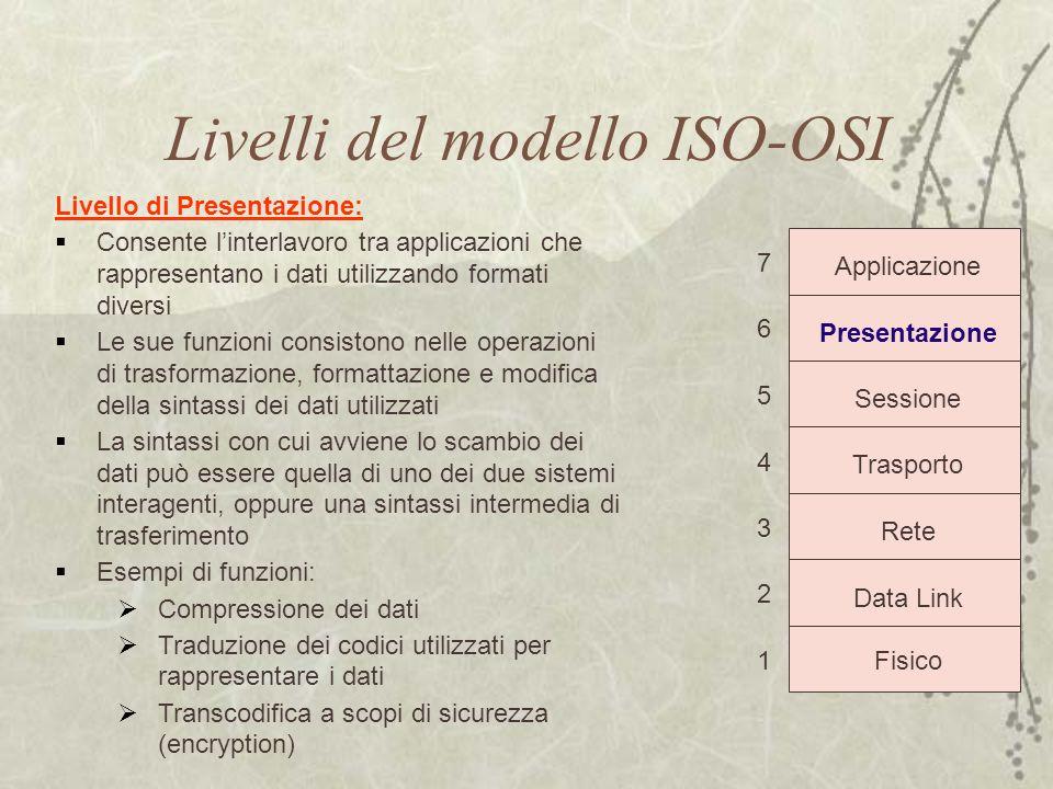 Livelli del modello ISO-OSI 7 6 5 4 3 2 1 Applicazione Presentazione Sessione Trasporto Rete Data Link Fisico Livello di Presentazione:  Consente l'i