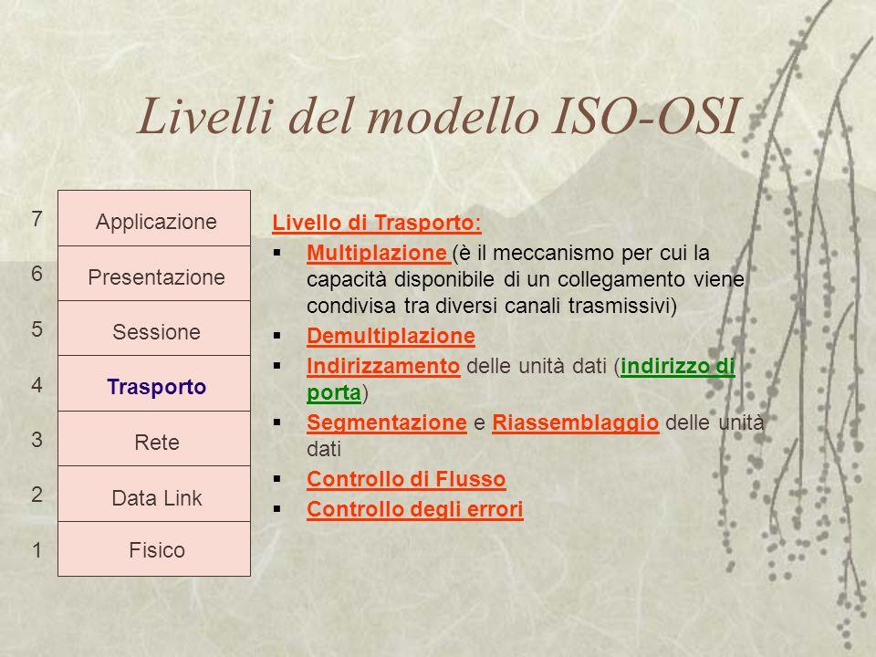 Livelli del modello ISO-OSI 7 6 5 4 3 2 1 Applicazione Presentazione Sessione Trasporto Rete Data Link Fisico Livello di Trasporto:  Multiplazione (è