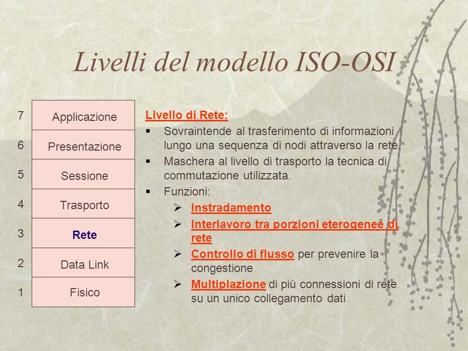 Livelli del modello ISO-OSI 7 6 5 4 3 2 1 Applicazione Presentazione Sessione Trasporto Rete Data Link Fisico Livello di Rete:  Sovraintende al trasf