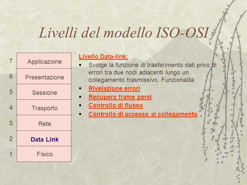 Livelli del modello ISO-OSI 7 6 5 4 3 2 1 Applicazione Presentazione Sessione Trasporto Rete Data Link Fisico Livello Data-link:  Svolge la funzione