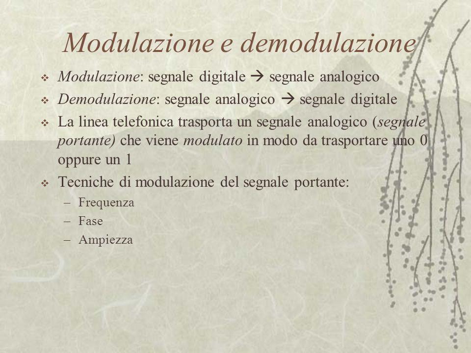 Modulazione e demodulazione  Modulazione: segnale digitale  segnale analogico  Demodulazione: segnale analogico  segnale digitale  La linea telef