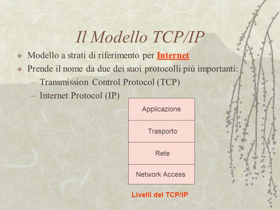 Il Modello TCP/IP  Modello a strati di riferimento per Internet  Prende il nome da due dei suoi protocolli più importanti: –Transmission Control Pro
