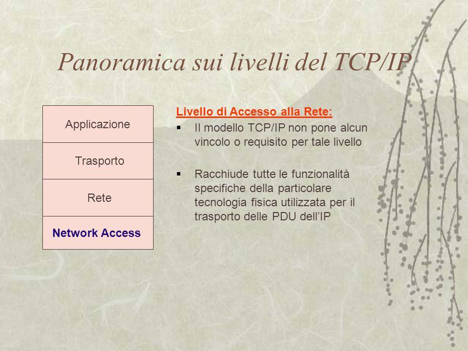 Panoramica sui livelli del TCP/IP Trasporto Rete Network Access Applicazione Livello di Accesso alla Rete:  Il modello TCP/IP non pone alcun vincolo