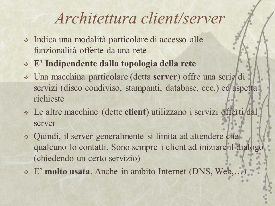 Architettura client/server  Indica una modalità particolare di accesso alle funzionalità offerte da una rete  E' Indipendente dalla topologia della