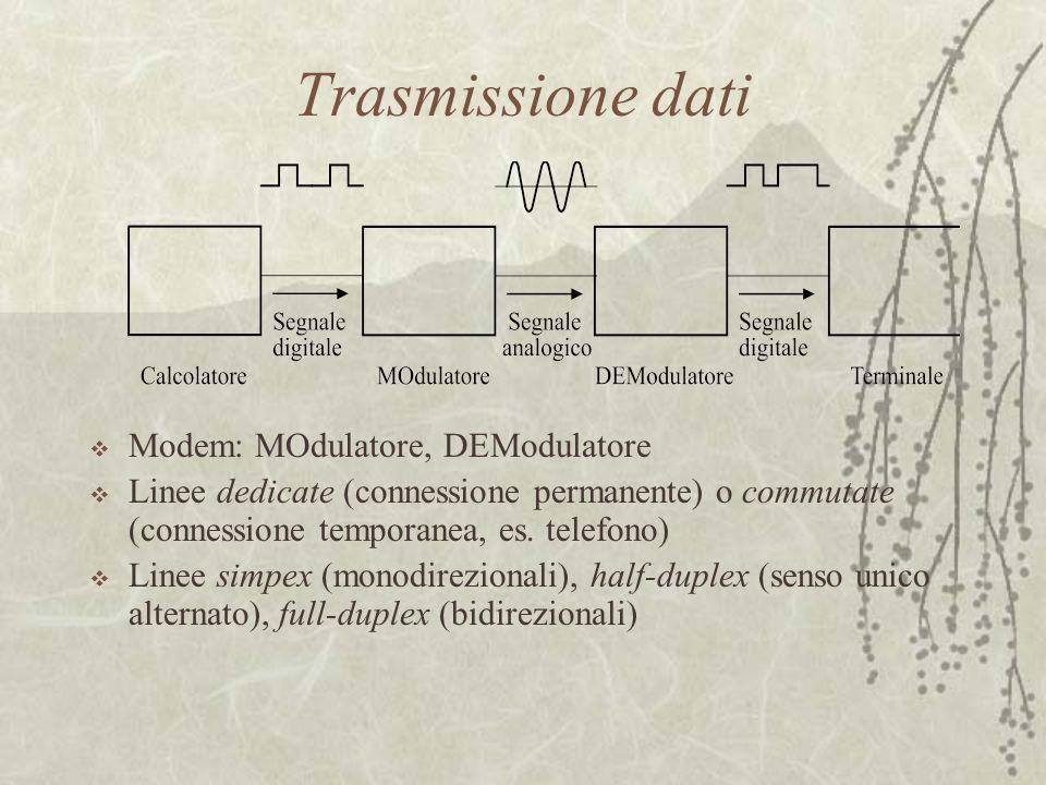 Trasmissione dati  Modem: MOdulatore, DEModulatore  Linee dedicate (connessione permanente) o commutate (connessione temporanea, es. telefono)  Lin