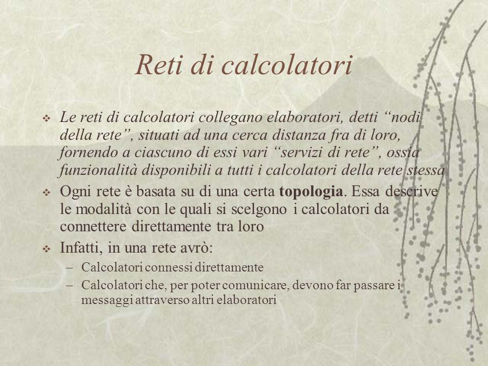 """Reti di calcolatori  Le reti di calcolatori collegano elaboratori, detti """"nodi della rete"""", situati ad una cerca distanza fra di loro, fornendo a cia"""