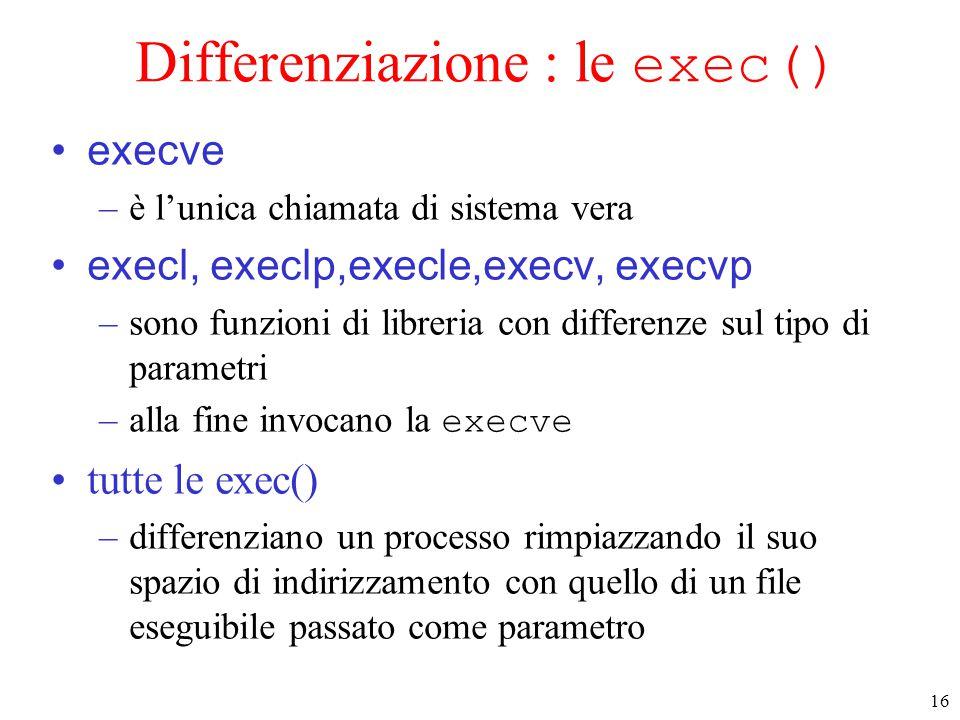 16 Differenziazione : le exec() execve –è l'unica chiamata di sistema vera execl, execlp,execle,execv, execvp –sono funzioni di libreria con differenze sul tipo di parametri –alla fine invocano la execve tutte le exec() –differenziano un processo rimpiazzando il suo spazio di indirizzamento con quello di un file eseguibile passato come parametro