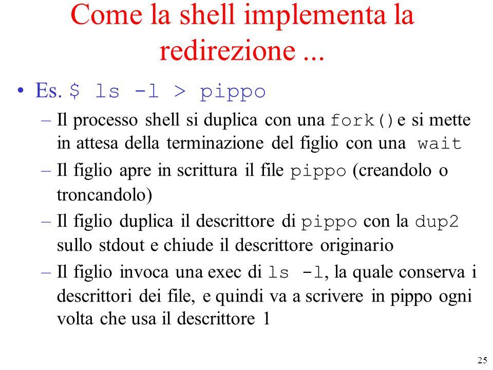 25 Come la shell implementa la redirezione... Es. $ ls -l > pippo –Il processo shell si duplica con una fork() e si mette in attesa della terminazione