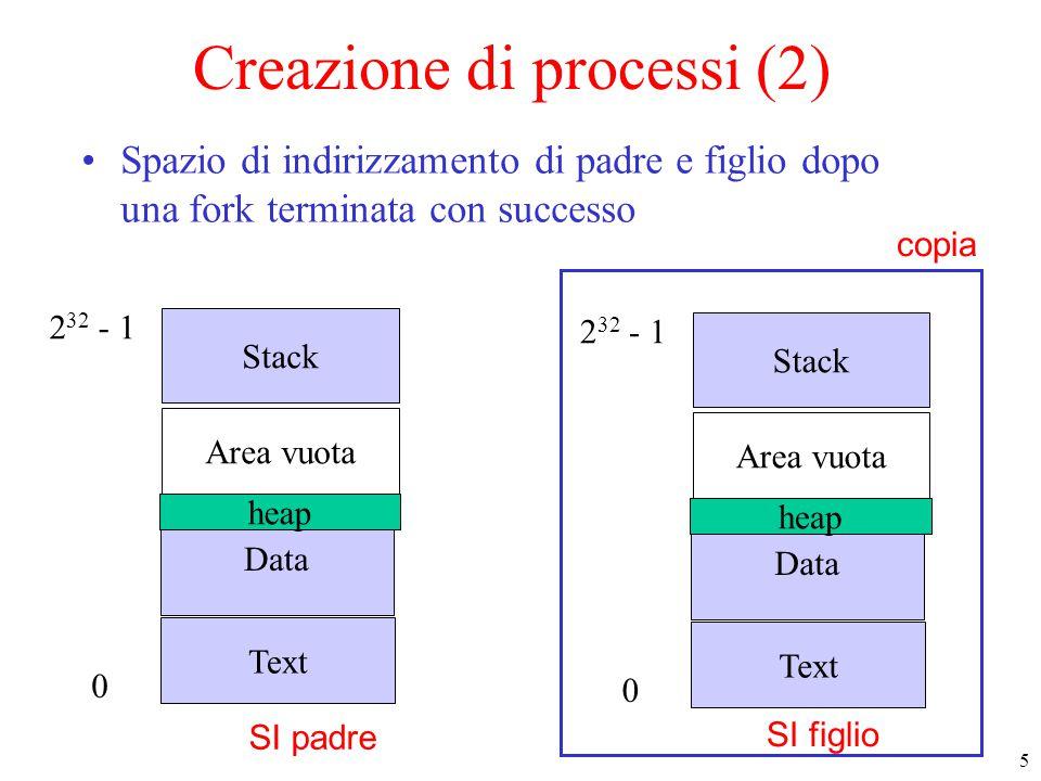 5 Text Data Stack Area vuota 0 2 32 - 1 heap Creazione di processi (2) Spazio di indirizzamento di padre e figlio dopo una fork terminata con successo SI padre Text Data Stack Area vuota 0 2 32 - 1 heap SI figlio copia