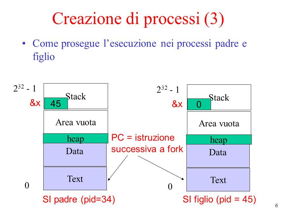 6 Text Data Stack Area vuota 0 2 32 - 1 heap Creazione di processi (3) Come prosegue l'esecuzione nei processi padre e figlio SI padre (pid=34) Text Data Stack Area vuota 0 2 32 - 1 heap SI figlio (pid = 45) 0 &x&x &x&x 45 PC = istruzione successiva a fork