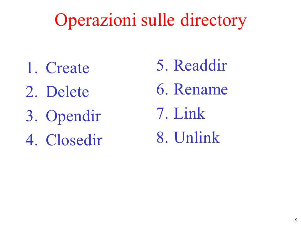 5 Operazioni sulle directory 1.Create 2.Delete 3.Opendir 4.Closedir 5.Readdir 6.Rename 7.Link 8.Unlink