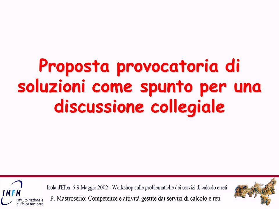 Proposta provocatoria di soluzioni come spunto per una discussione collegiale