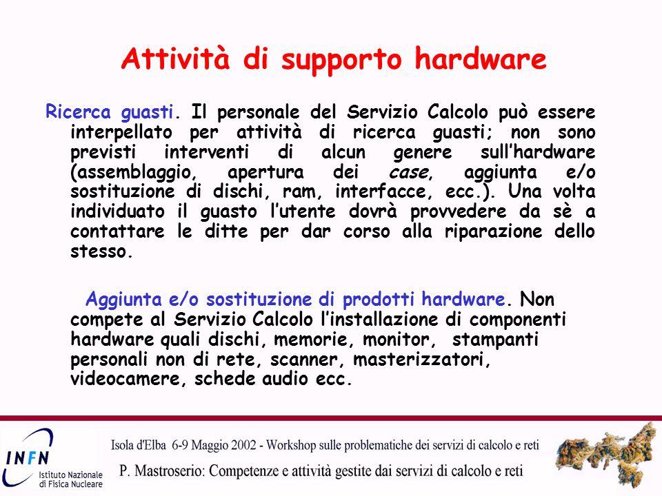 Attività di supporto hardware Ricerca guasti.