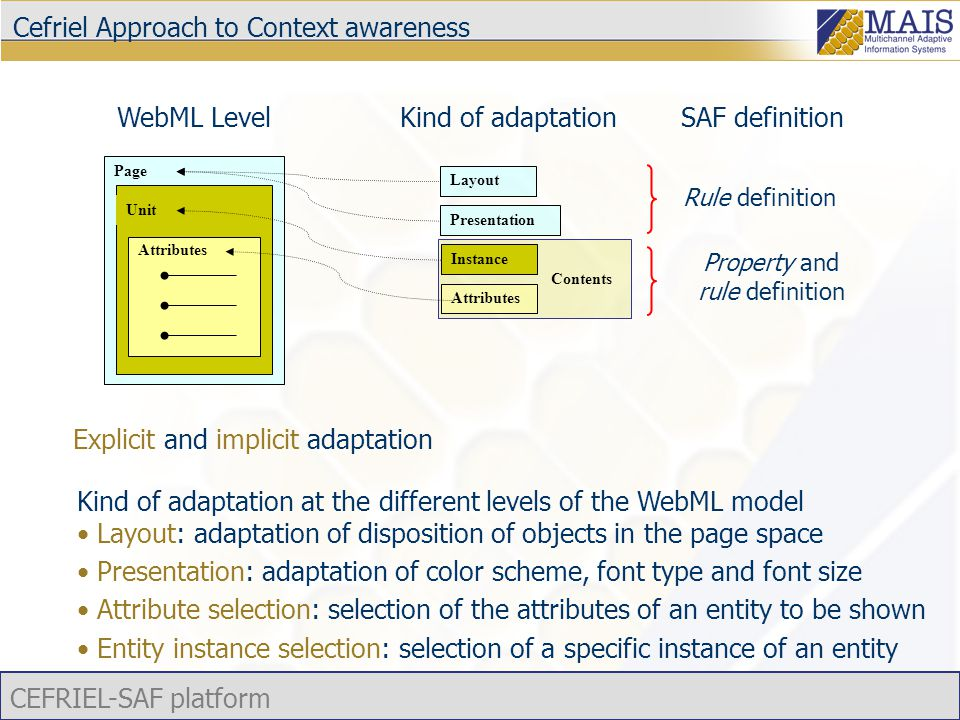 CEFRIEL-SAF platform Cefriel Approach to Context awareness Kind of adaptation at the different levels of the WebML model Layout: adaptation of disposi