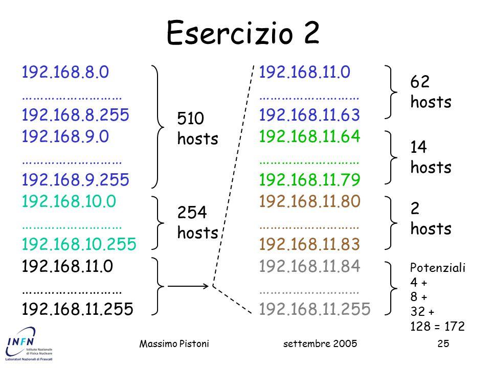 settembre 2005Massimo Pistoni25 Esercizio 2 192.168.8.0 ……………………… 192.168.8.255 192.168.9.0 ……………………… 192.168.9.255 192.168.10.0 ……………………… 192.168.10.255 192.168.11.0 ……………………… 192.168.11.255 510 hosts 254 hosts 192.168.11.0 ……………………… 192.168.11.63 192.168.11.64 ……………………… 192.168.11.79 192.168.11.80 ……………………… 192.168.11.83 192.168.11.84 ……………………… 192.168.11.255 62 hosts 2 hosts 14 hosts Potenziali 4 + 8 + 32 + 128 = 172