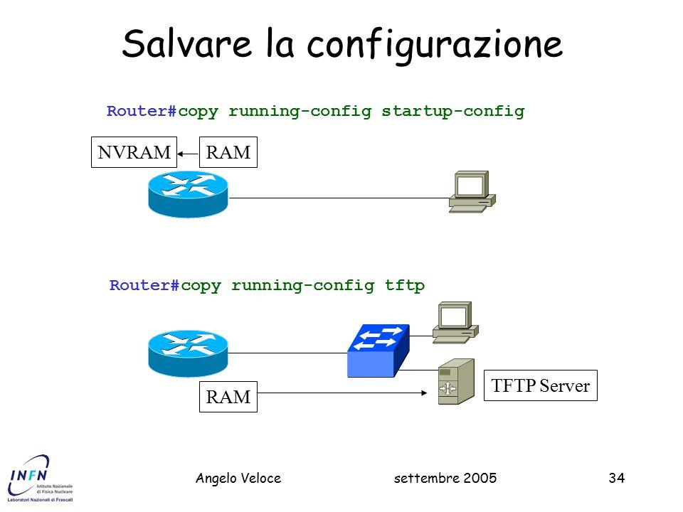 settembre 2005Massimo Pistoni34 Salvare la configurazione Router#copy running-config startup-config Router#copy running-config tftp NVRAM TFTP Server RAM Angelo Veloce