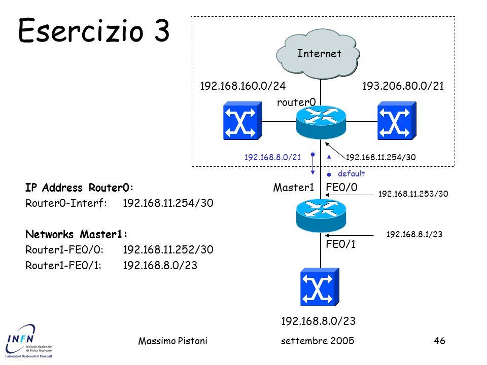 settembre 2005Massimo Pistoni46 193.206.80.0/21 Master1FE0/0 2 Esercizio 3 IP Address Router0: Router0-Interf:192.168.11.254/30 Networks Master1: Router1-FE0/0:192.168.11.252/30 Router1-FE0/1:192.168.8.0/23 192.168.8.0/23 192.168.160.0/24 FE0/1 192.168.8.0/21 router0 192.168.11.254/30 192.168.11.253/30 192.168.8.1/23 Internet default