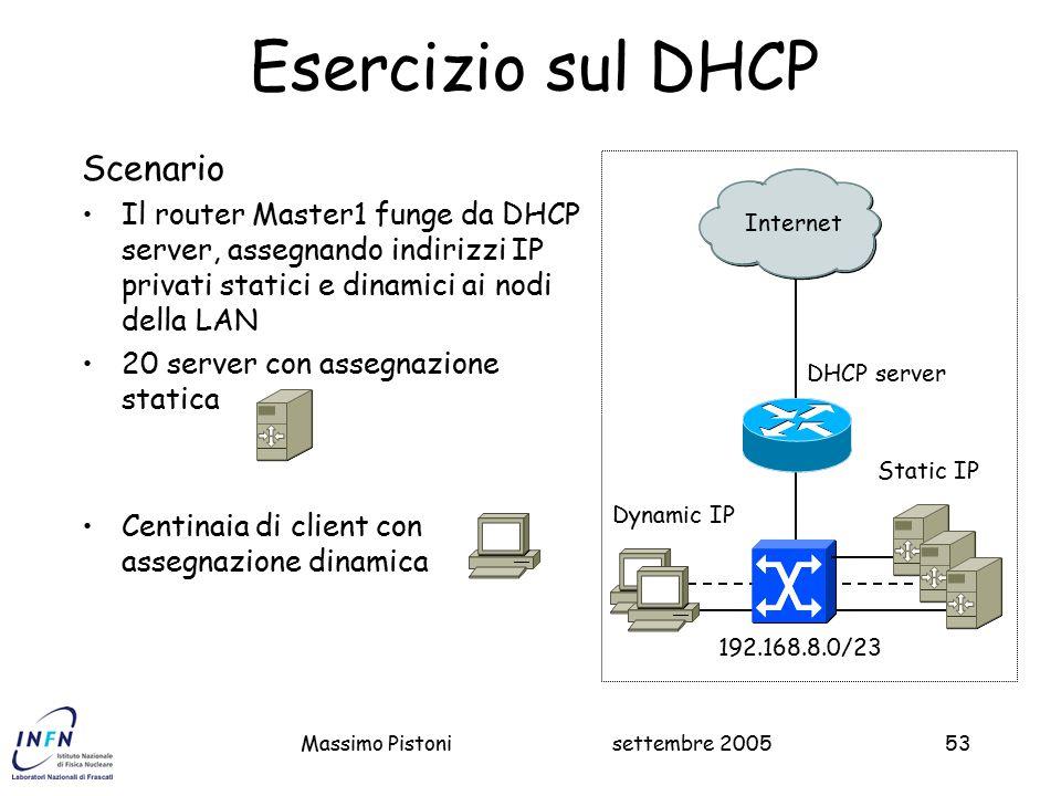 settembre 2005Massimo Pistoni53 Esercizio sul DHCP Scenario Il router Master1 funge da DHCP server, assegnando indirizzi IP privati statici e dinamici ai nodi della LAN 20 server con assegnazione statica Centinaia di client con assegnazione dinamica Internet 192.168.8.0/23 Static IP Dynamic IP DHCP server