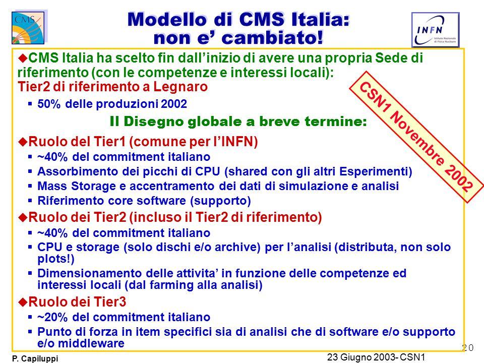 20 P. Capiluppi 23 Giugno 2003- CSN1 Modello di CMS Italia: non e' cambiato.