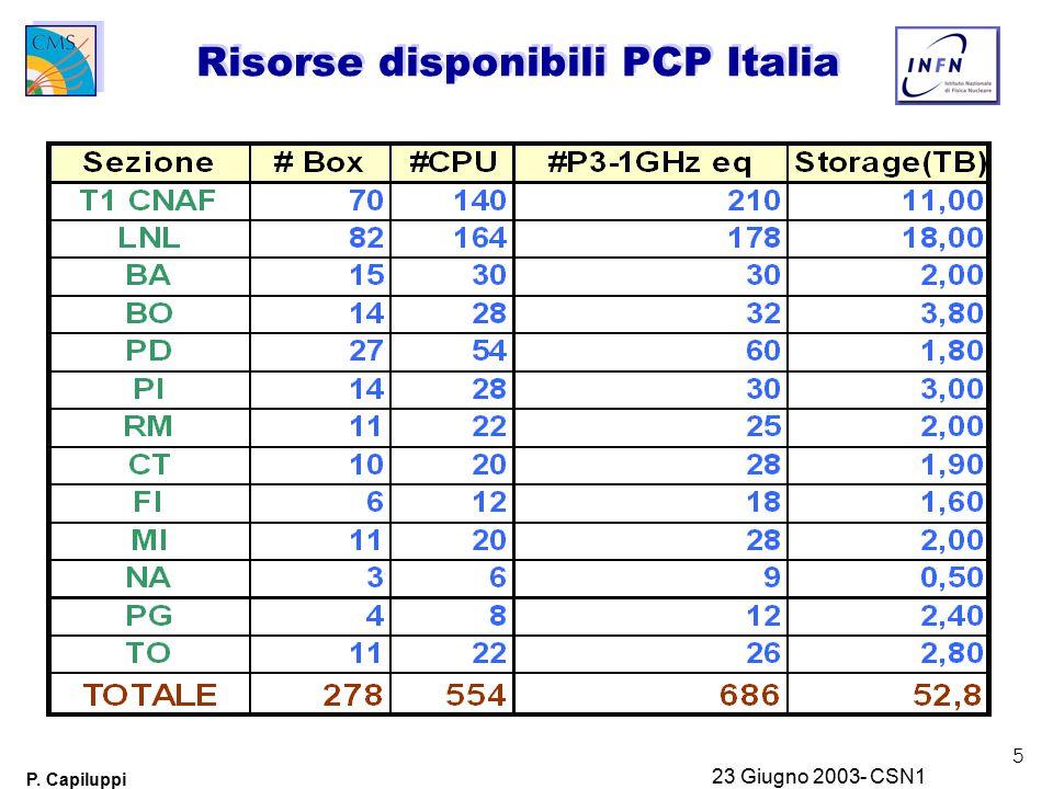 5 P. Capiluppi 23 Giugno 2003- CSN1 Risorse disponibili PCP Italia