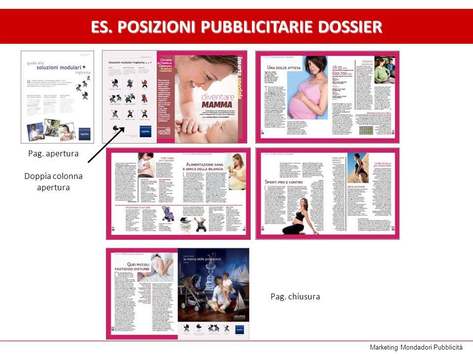 Marketing Mondadori Pubblicità ES. POSIZIONI PUBBLICITARIE DOSSIER Pag.