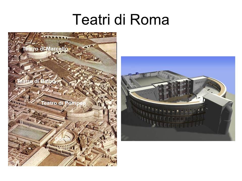 Teatri di Roma Odeon Teatro di Pompeo Teatro di Balbo Teatro di Marcello