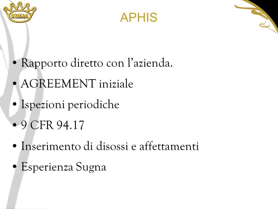 APHIS Rapporto diretto con l'azienda. AGREEMENT iniziale Ispezioni periodiche 9 CFR 94.17 Inserimento di disossi e affettamenti Esperienza Sugna