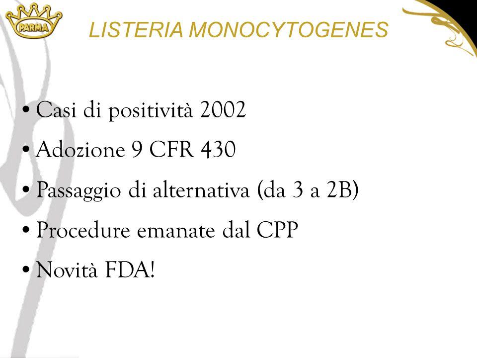 LISTERIA MONOCYTOGENES Casi di positività 2002 Adozione 9 CFR 430 Passaggio di alternativa (da 3 a 2B) Procedure emanate dal CPP Novità FDA!