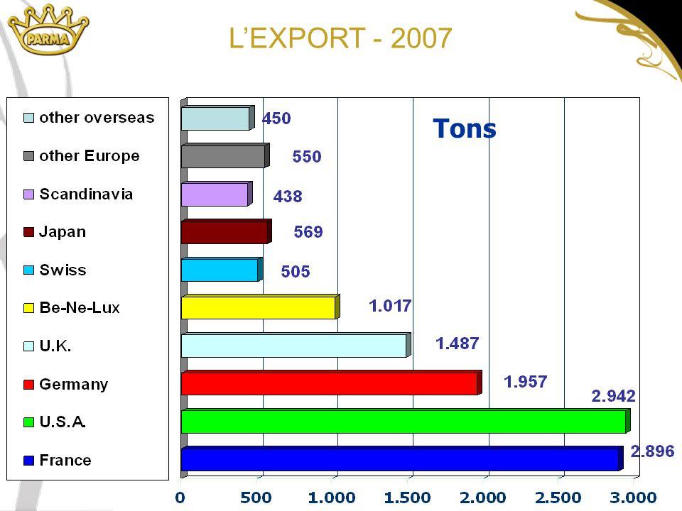 Tons L'EXPORT - 2007