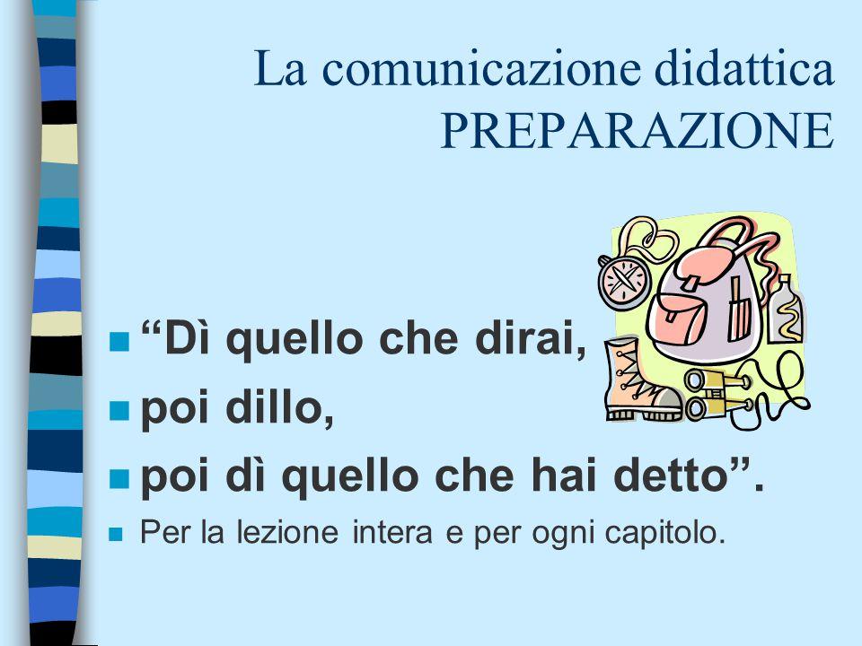 """La comunicazione didattica PREPARAZIONE n """"Dì quello che dirai, n poi dillo, n poi dì quello che hai detto"""". n Per la lezione intera e per ogni capito"""