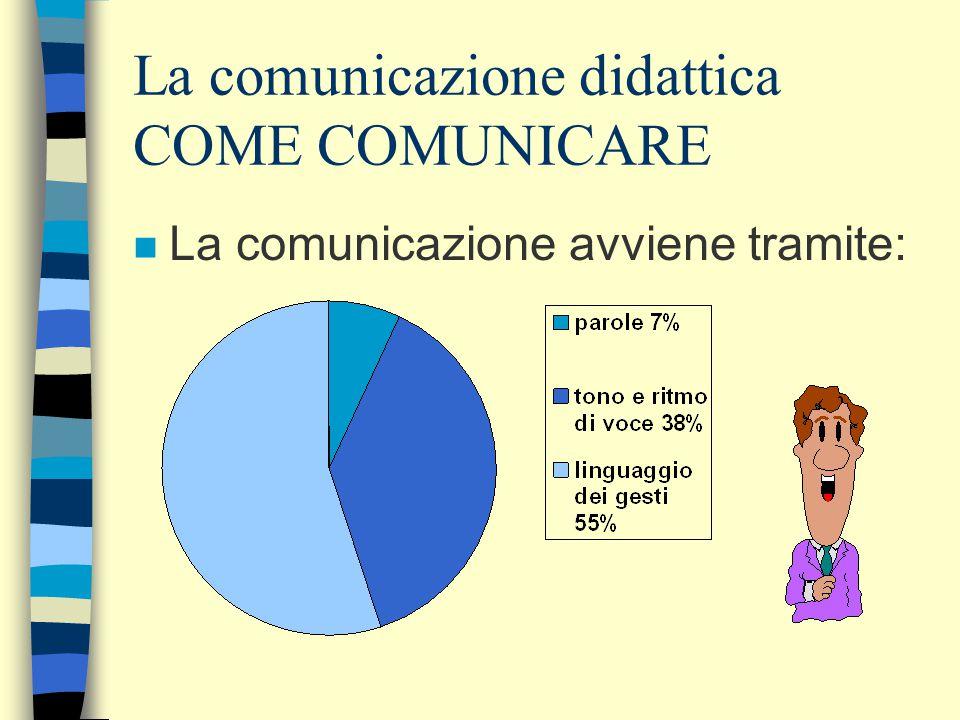 La comunicazione didattica COME COMUNICARE n La comunicazione avviene tramite: