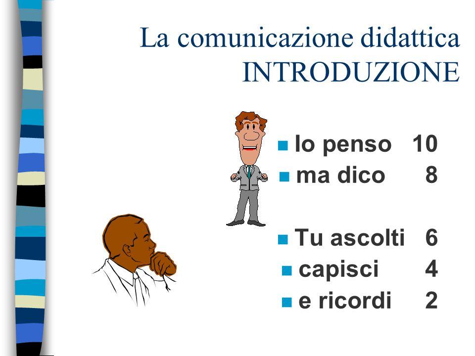 La comunicazione didattica INTRODUZIONE n Io penso 10 n ma dico 8 n Tu ascolti 6 n capisci 4 n e ricordi 2