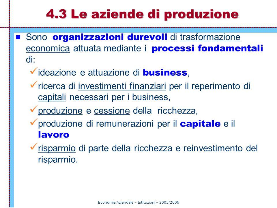 Economia Aziendale – Istituzioni – 2005/2006 4.3 Le aziende di produzione Sono  organizzazioni durevoli di trasformazione economica attuata mediante