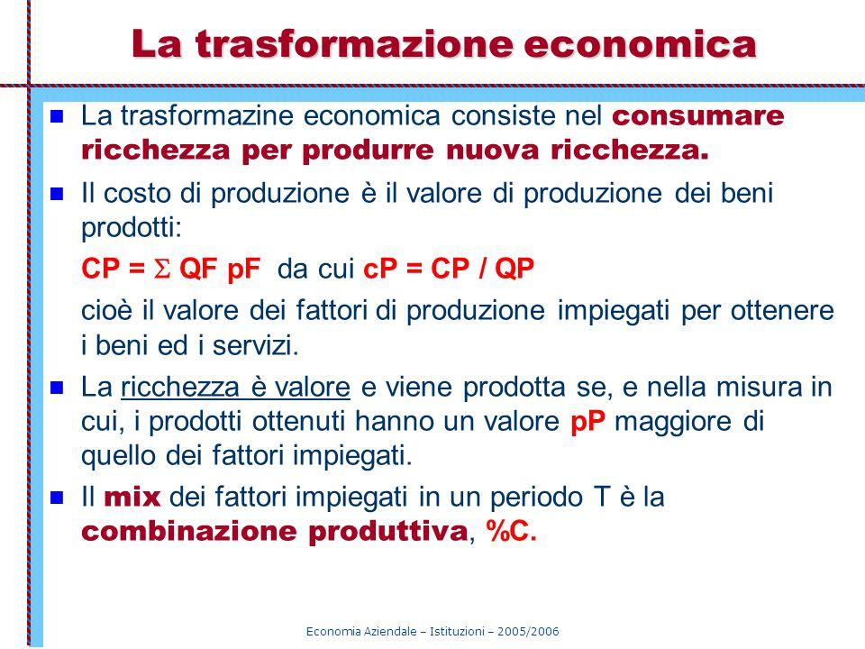 Economia Aziendale – Istituzioni – 2005/2006 La trasformazione economica La trasformazine economica consiste nel consumare ricchezza per produrre nuov